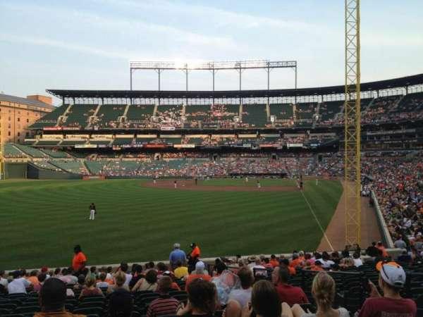 Oriole Park at Camden Yards, secção: 76, fila: 21, lugar: 5
