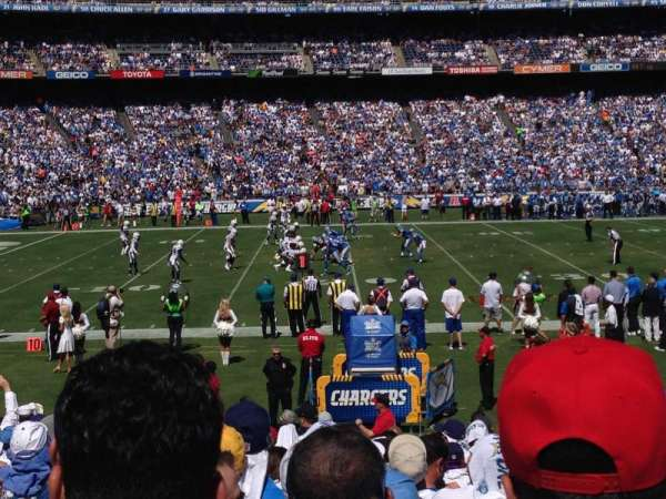 San Diego Stadium, secção: F34, fila: 21, lugar: 3