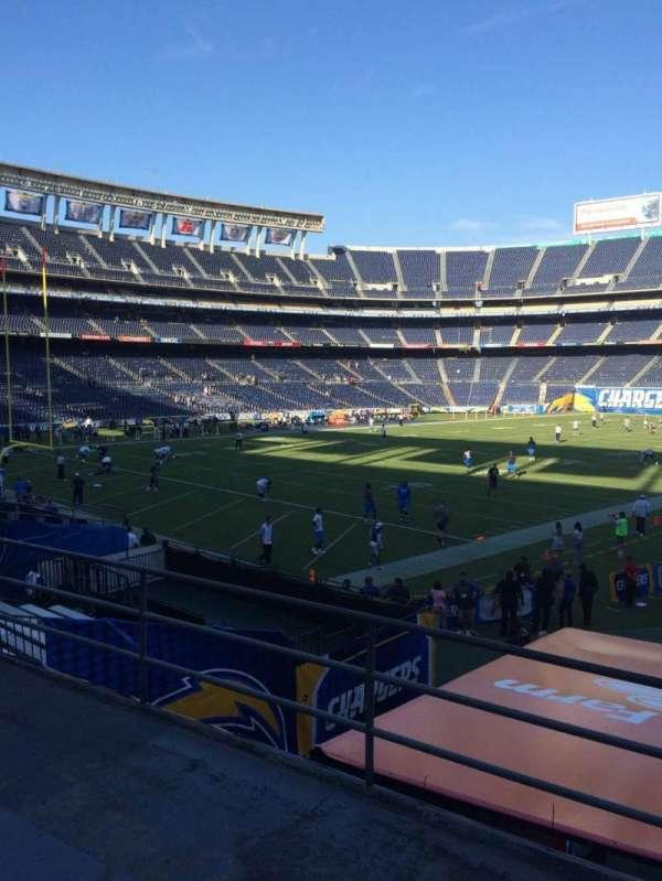 San Diego Stadium, secção: P26, fila: 3, lugar: 1