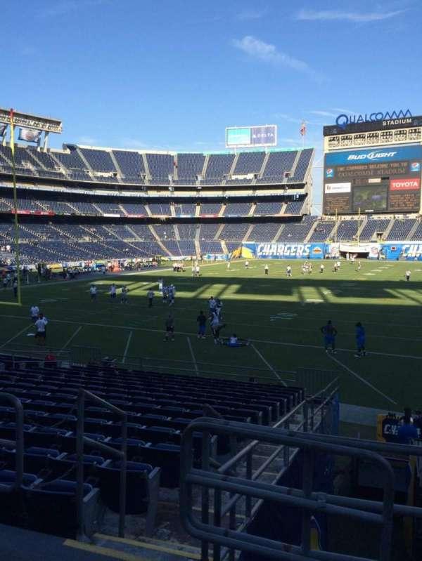 San Diego Stadium, secção: P24, fila: 1, lugar: 1