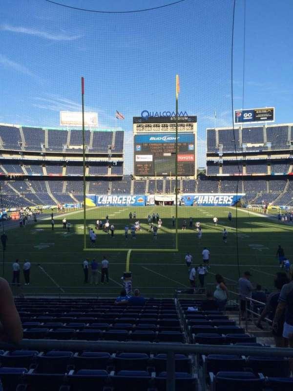 San Diego Stadium, secção: P21, fila: 1, lugar: 14