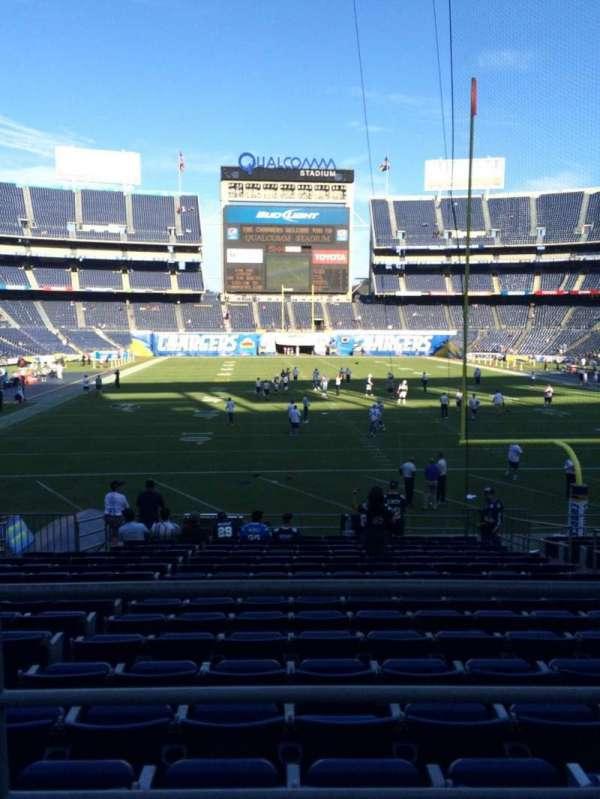 San Diego Stadium, secção: P20, fila: 1, lugar: 9