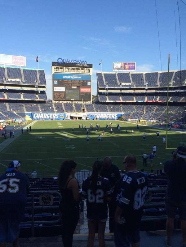 San Diego Stadium, secção: P19, fila: 4, lugar: 16