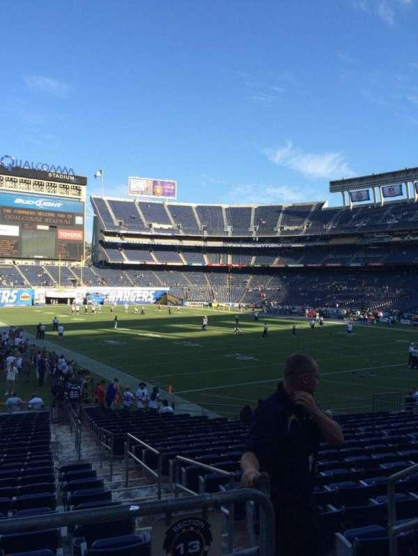San Diego Stadium, secção: P17, fila: 1, lugar: 8