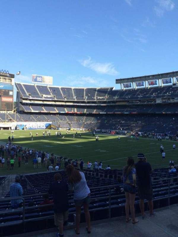 San Diego Stadium, secção: P16, fila: 5, lugar: 3
