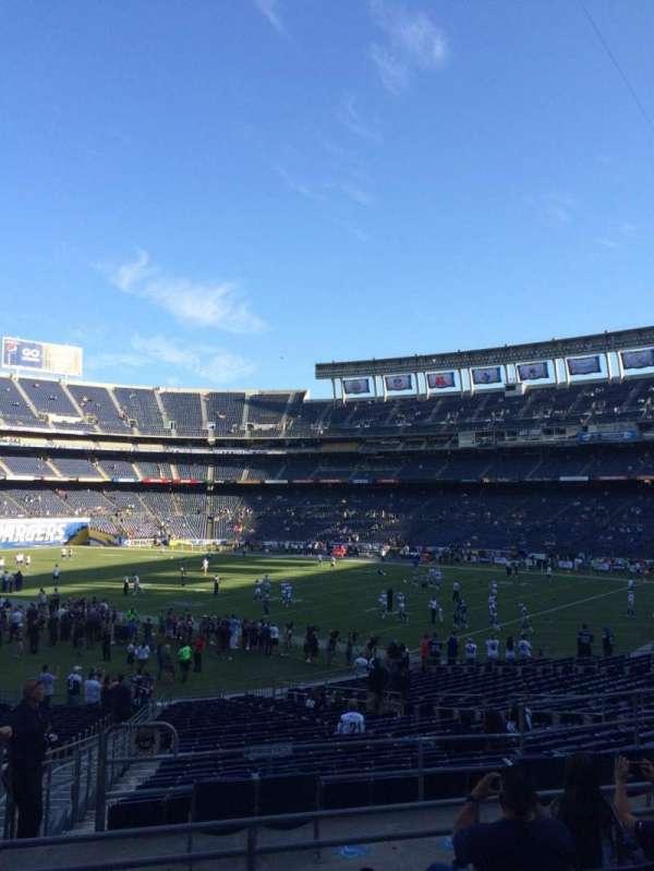 San Diego Stadium, secção: P14, fila: 7, lugar: 3