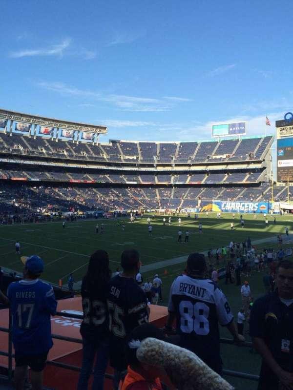 San Diego Stadium, secção: P26, fila: 3, lugar: 9