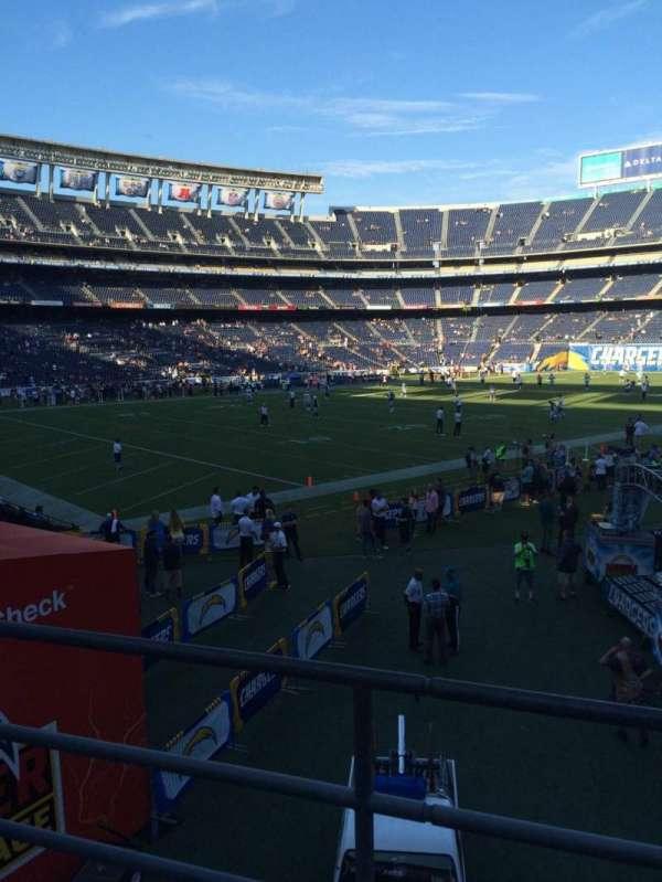San Diego Stadium, secção: P27, fila: 1, lugar: 7