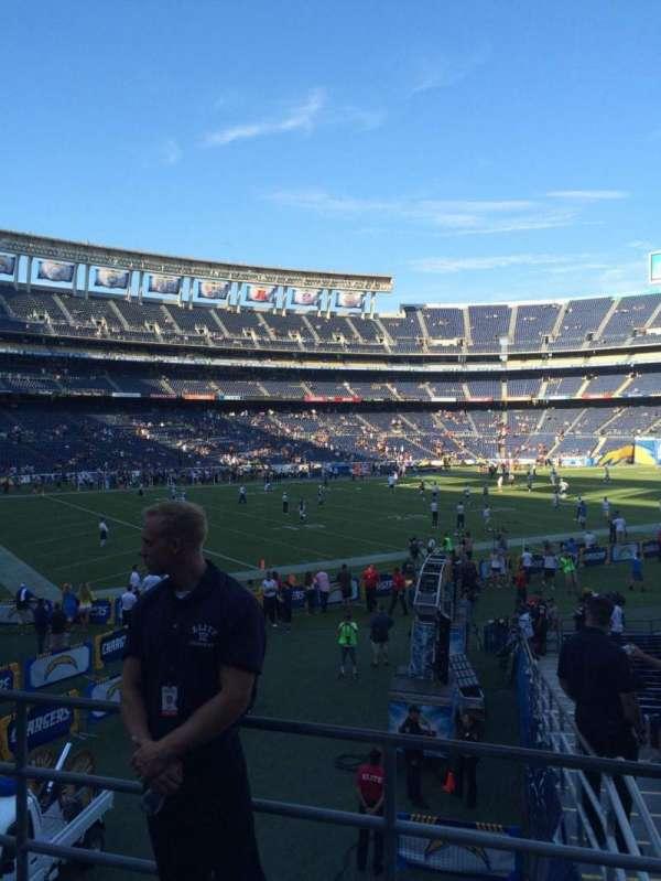 San Diego Stadium, secção: P28, fila: 2, lugar: 9