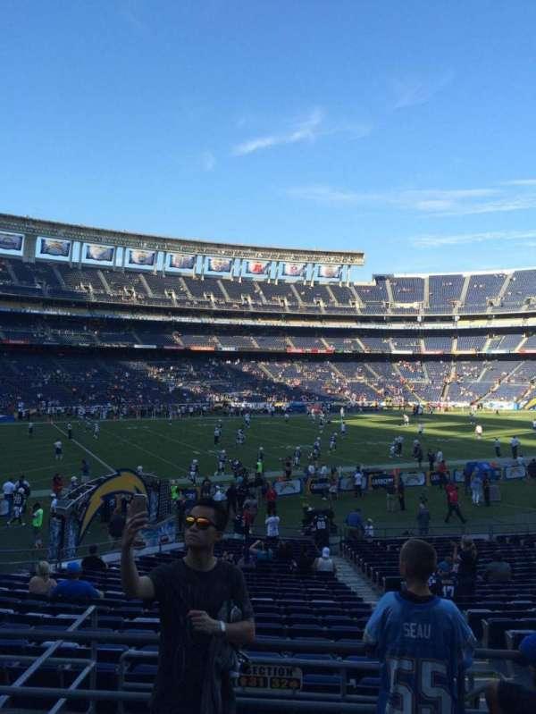 San Diego Stadium, secção: P30, fila: 3, lugar: 8