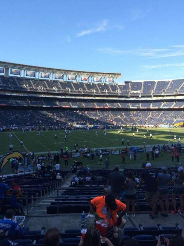 San Diego Stadium, secção: P31, fila: 8, lugar: 5