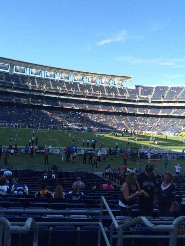 San Diego Stadium, secção: P33, fila: 1, lugar: 3
