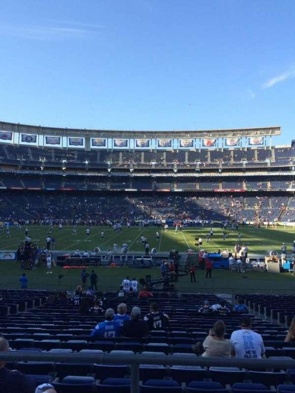 San Diego Stadium, secção: P36, fila: 1, lugar: 17