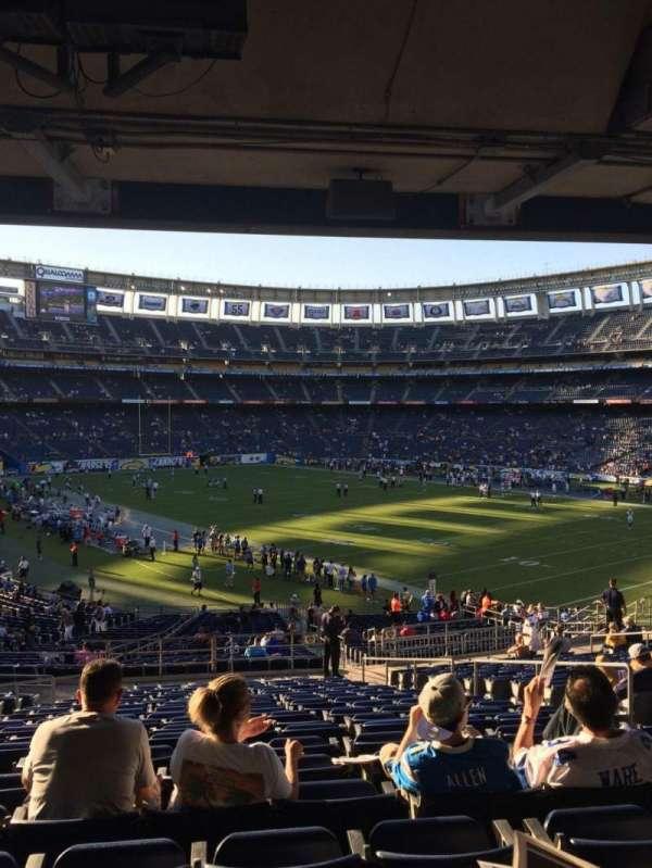 SDCCU Stadium, secção: P45, fila: 20, lugar: 8