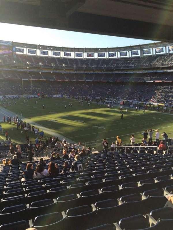 SDCCU Stadium, secção: P47, fila: 19, lugar: 2