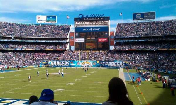 San Diego Stadium, secção: P24, fila: 2, lugar: 2