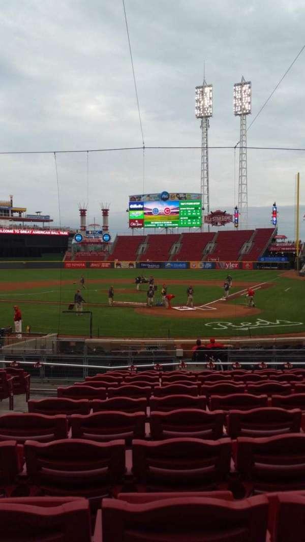 Great American Ball Park, secção: 121, fila: J, lugar: 3