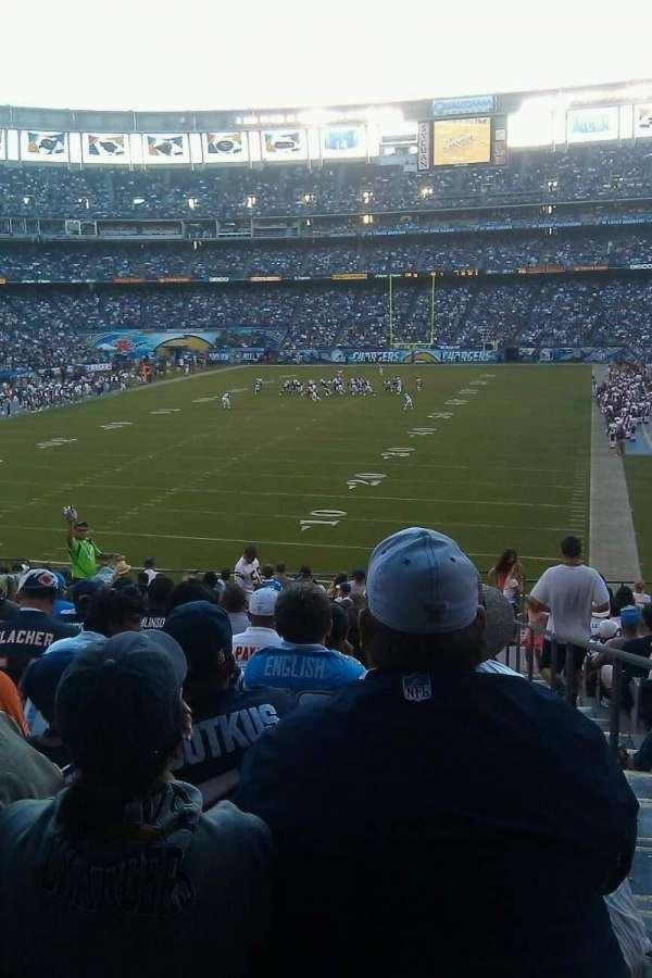 San Diego Stadium, secção: P54, fila: 16, lugar: 18