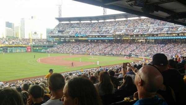 PNC Park, secção: 129, fila: GG, lugar: 10
