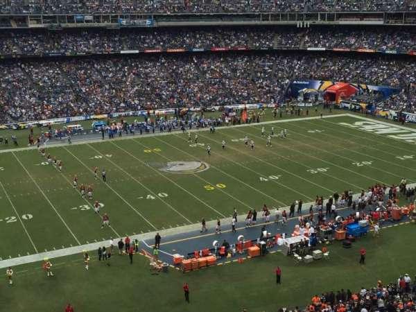San Diego Stadium, secção: LV2, fila: 2, lugar: 10