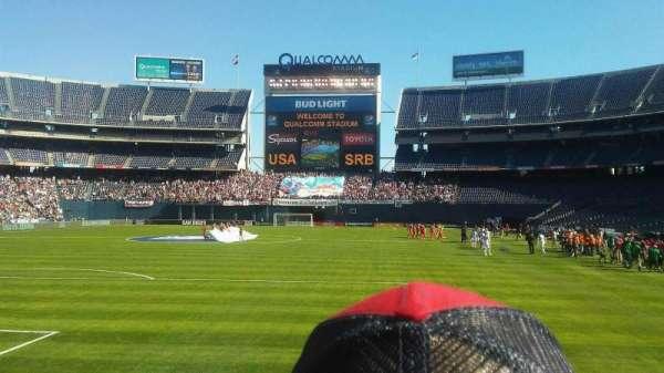 San Diego Stadium, secção: F19, fila: 12, lugar: 7