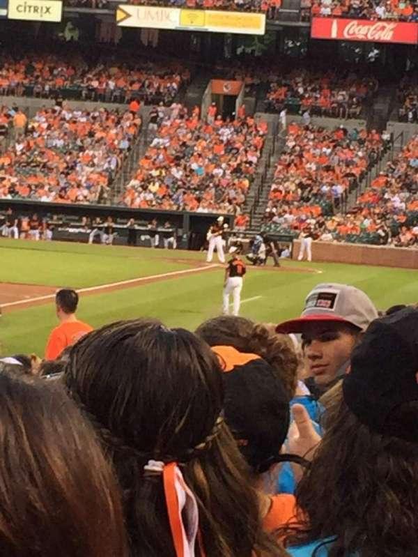 Oriole Park at Camden Yards, secção: 68, fila: 14, lugar: 15