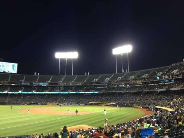 Oakland Coliseum, secção: 128, fila: 21, lugar: 11