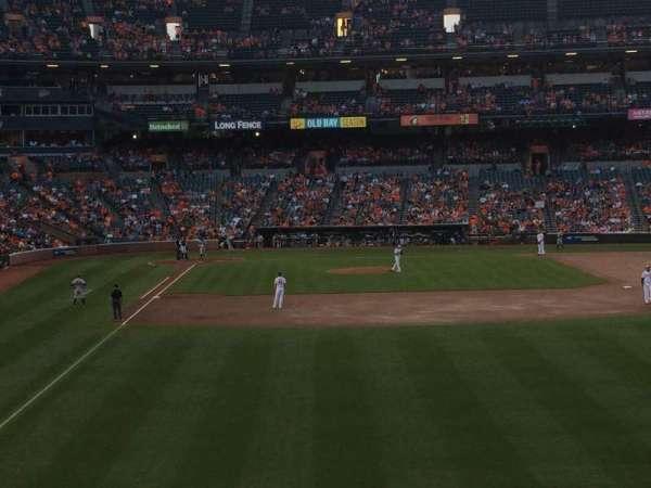 Oriole Park at Camden Yards, secção: SRO (Right Field)