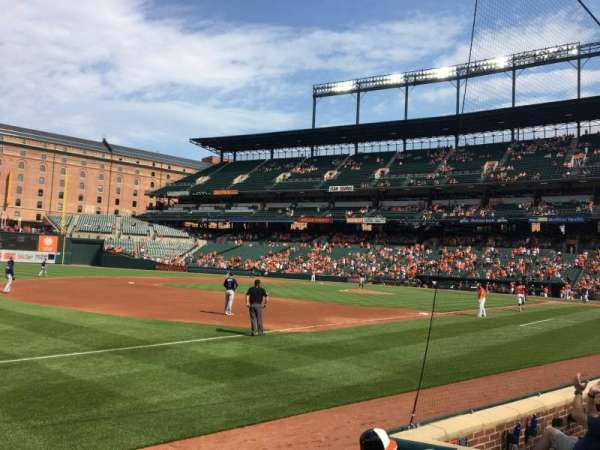 Oriole Park at Camden Yards, secção: 60, fila: 2