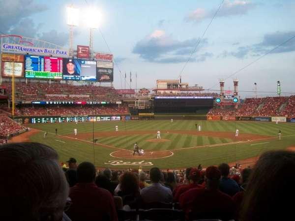 Great American Ball Park, secção: 124, fila: K, lugar: 13