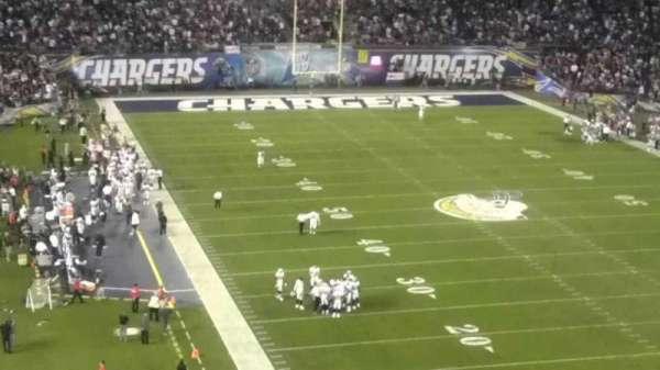 San Diego Stadium, secção: LV17, fila: 1, lugar: 3