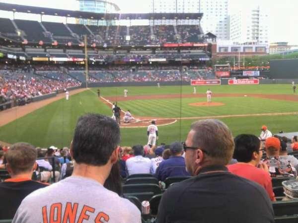 Oriole Park at Camden Yards, secção: 30, fila: 19, lugar: 6