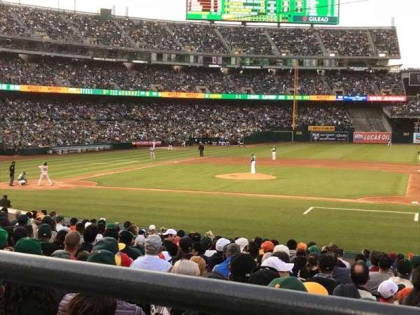 Oakland Coliseum, secção: 112R, fila: 21, lugar: 3