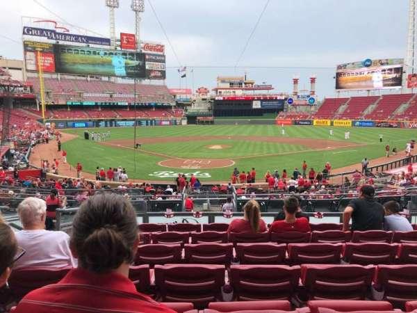 Great American Ball Park, secção: 124, fila: G, lugar: 9