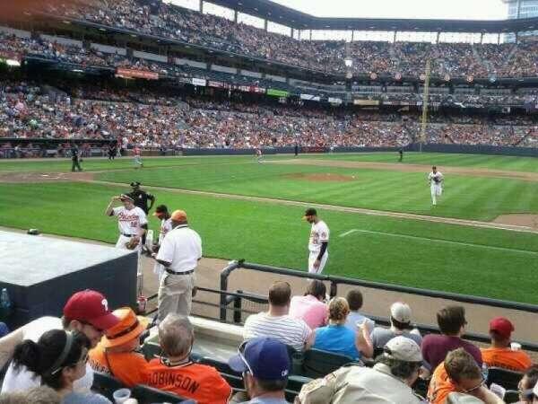 Oriole Park at Camden Yards, secção: 20, fila: 8, lugar: 6