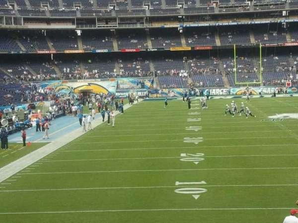 San Diego Stadium, secção: P49, fila: 2, lugar: 15