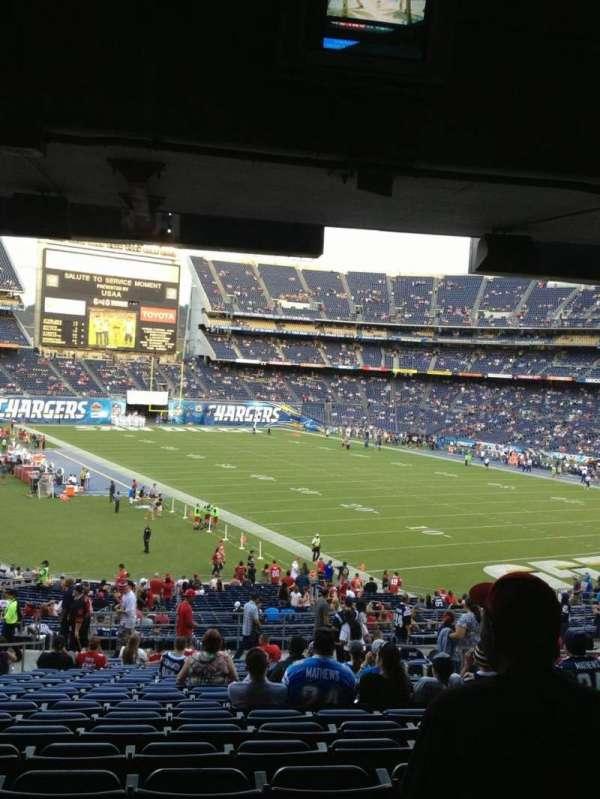 San Diego Stadium, secção: P16, fila: 21, lugar: 3-6
