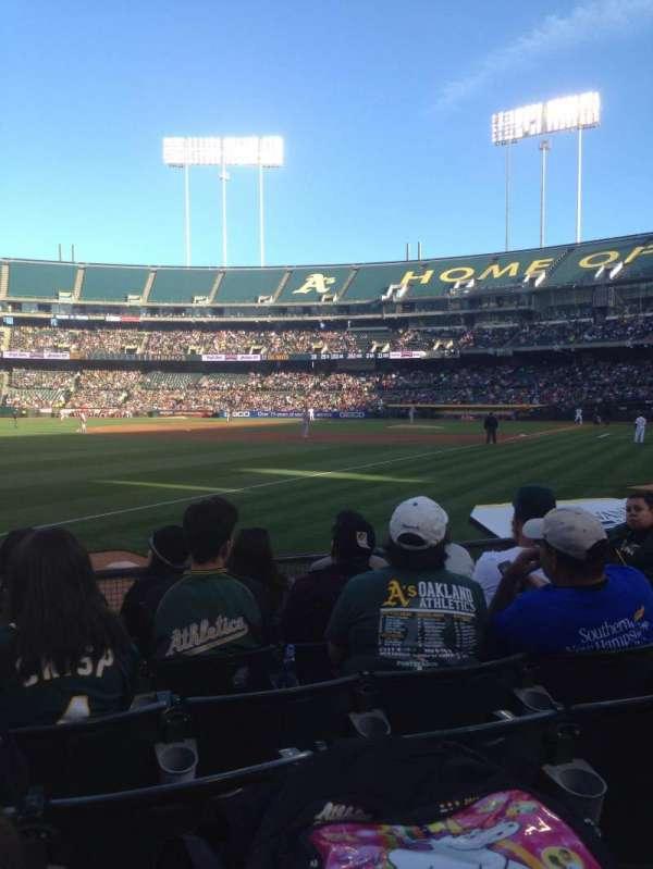 Oakland Coliseum, secção: 129, fila: 6, lugar: 6