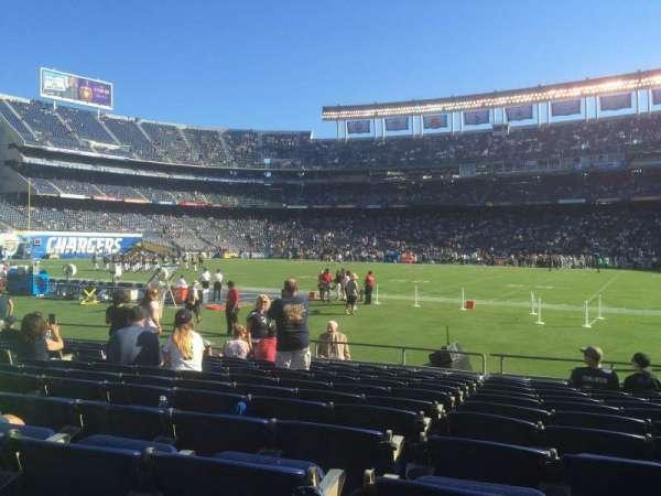 San Diego Stadium, secção: V9, fila: 12, lugar: 11