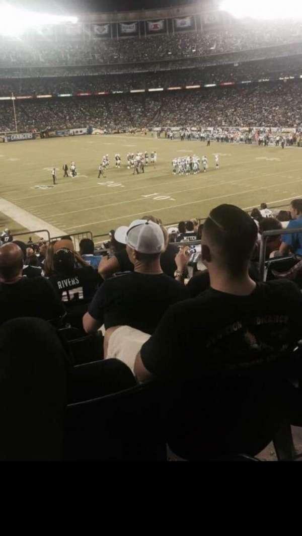 San Diego Stadium, secção: P47