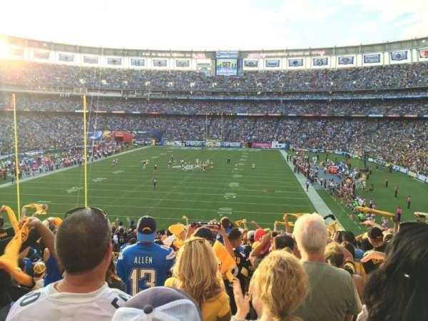 San Diego Stadium, secção: P54, fila: 21, lugar: 2
