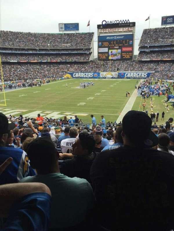 San Diego Stadium, secção: P24, fila: 18, lugar: 7,8