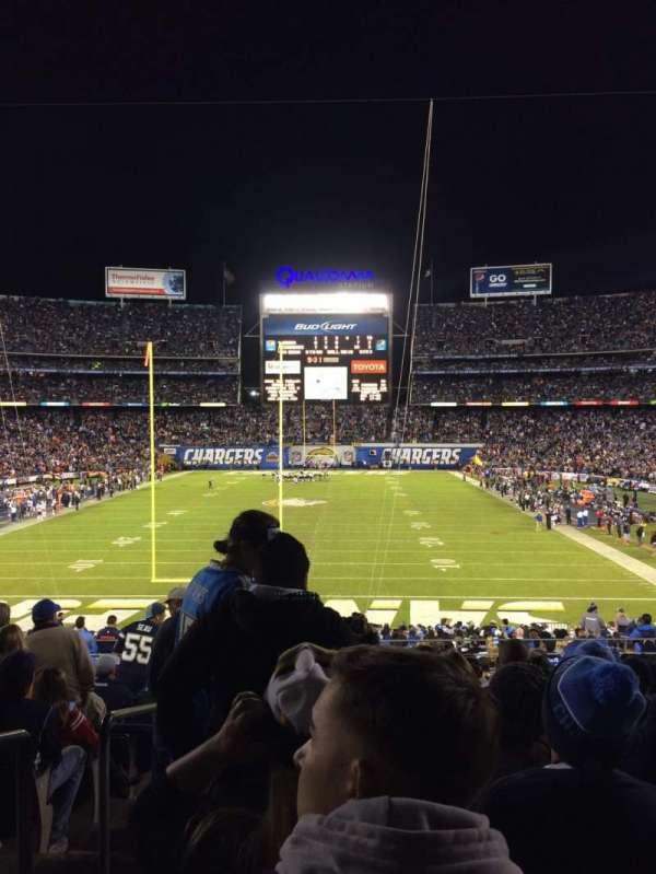 San Diego Stadium, secção: P22, fila: R16, lugar: 1
