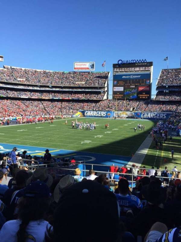 San Diego Stadium, secção: P24, fila: 9, lugar: 7-10