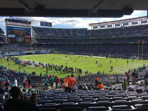 San Diego Stadium, secção: P14, fila: 20, lugar: 6