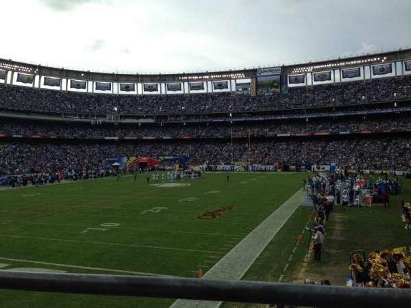 San Diego Stadium, secção: P55, fila: C, lugar: 16-17