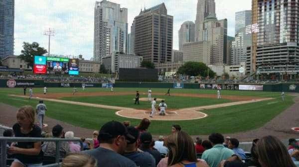 BB&T Ballpark (Charlotte), secção: 111, fila: K, lugar: 12