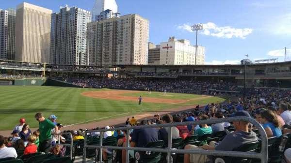 BB&T Ballpark (Charlotte), secção: 121, fila: U, lugar: 3