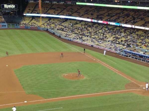 Dodger Stadium, secção: 19RS, fila: F, lugar: 18
