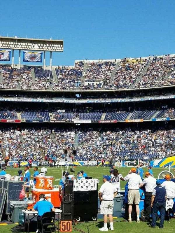 SDCCU Stadium, secção: F36, fila: 4, lugar: 3
